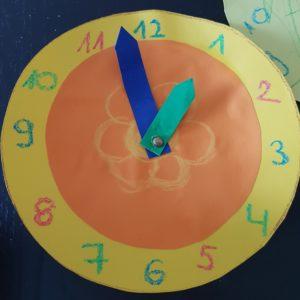 Uhr basteln fertige Uhr